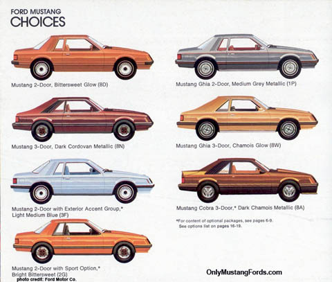 1980 ford mustang body styles