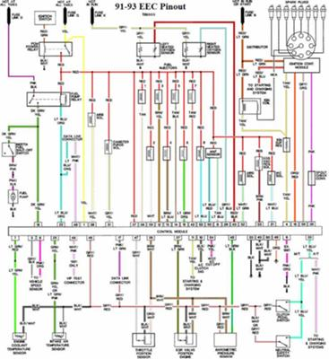 1989 Ford Mustang Wiring Harness - Diagram Schematic Ideas  Mustang Steering Column Wiring Diagram on