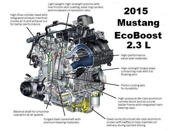 velocity mustang parts