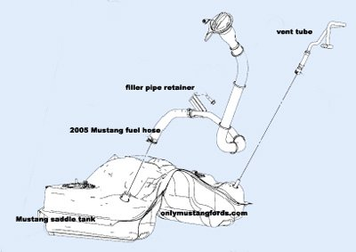 2005 Mustang Gas Tank Filling Problem
